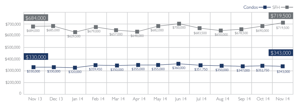 CBP Media Sales Graph December 2014